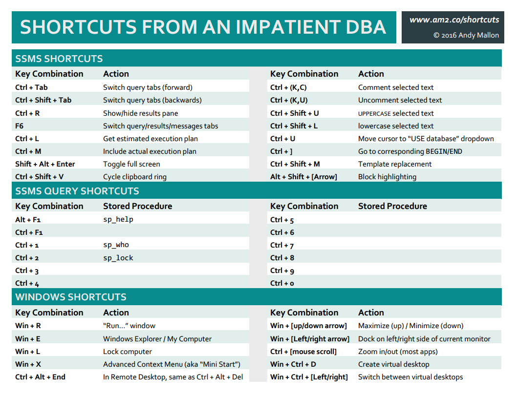Shortcuts Cheat Sheet